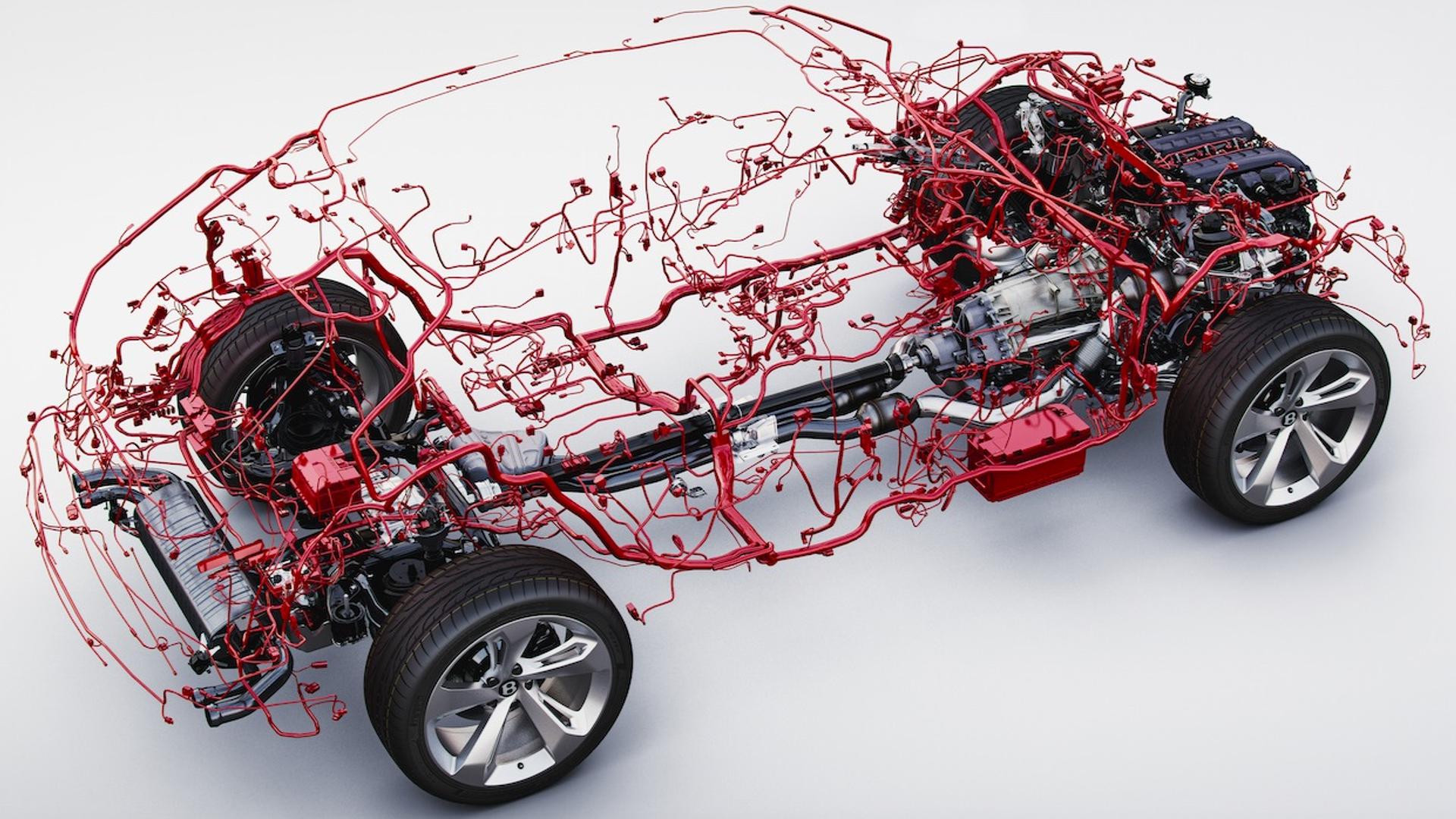 Remarkable Bentley Bentayga Wiring Harness Trinity Tech Inc Wiring 101 Eumquscobadownsetwise Assnl